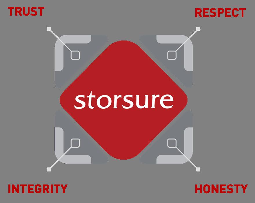 Device_Storsure_trust